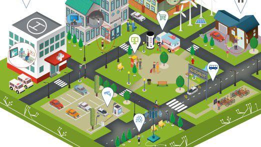 Smart-City-Konzepte haben auf die unterschiedlichsten Segmente Auswirkungen.