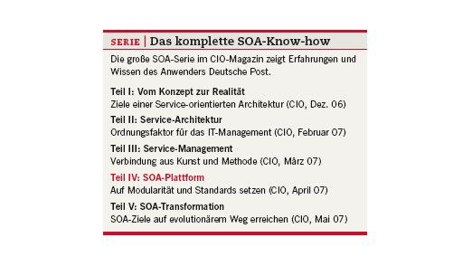 Serie: Das komplette SOA-Know-how.