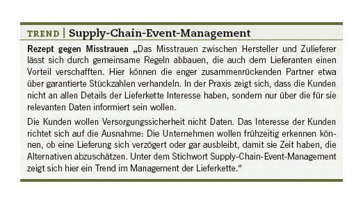 Trend: Supply-Chain-Event-Management.
