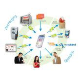 Mobile E-Payment-Lösungen sind auf dem Vormarsch.