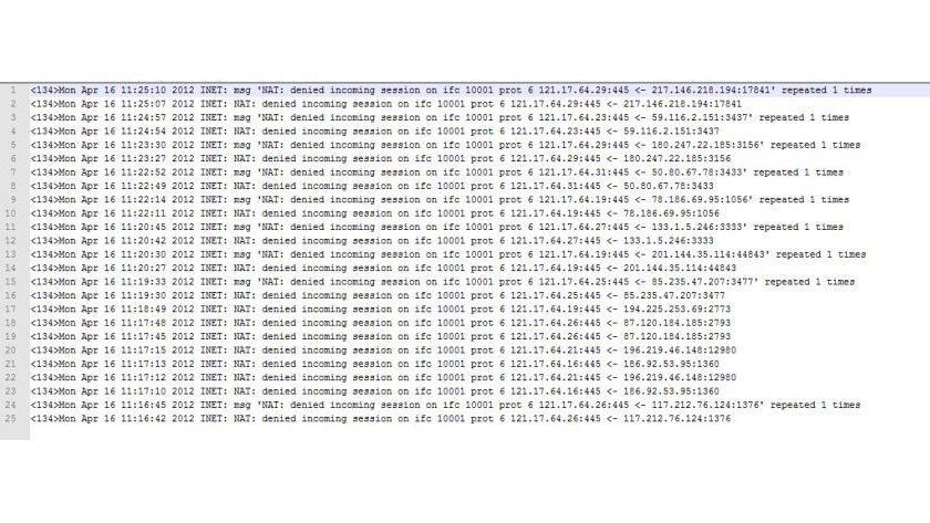 Spurensuche: In einem einfachen Logfile lässt sich bereits genau erkennen, von welcher IP-Adresse aus ein (unbefugter) Netzzugriff erfolgte.