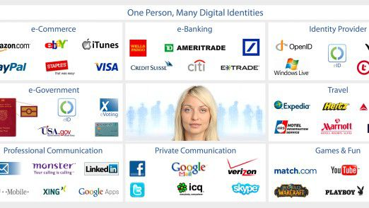 Im Rahmen der wachsenden Zahl digitaler Identitäten steigt die Bedeutung des IAM immens.