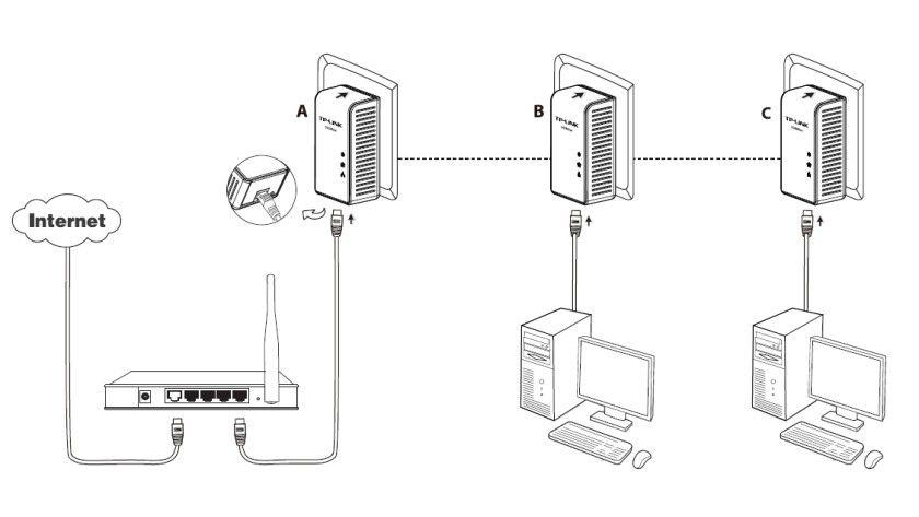 netzwerk aus der steckdose test tp link tl pa511kit av500 gigabit powerline adapter. Black Bedroom Furniture Sets. Home Design Ideas