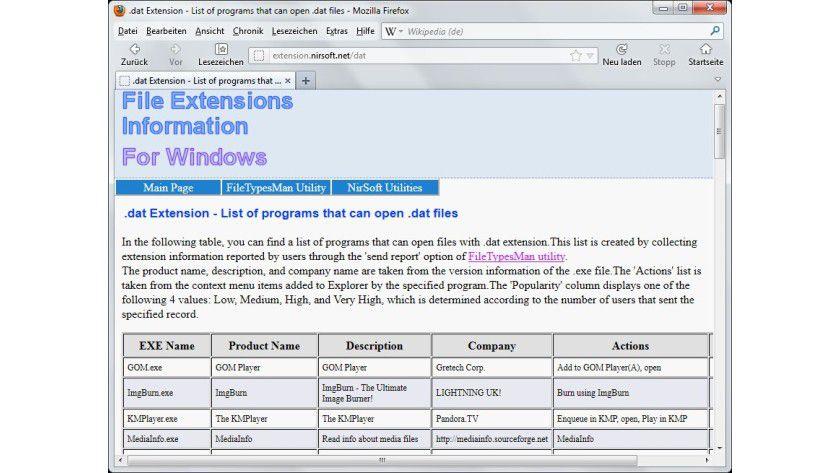 Unbekannte Erweiterungen: Wer nicht weiß, welche Dateinamenserweiterung zu welchem Programm gehört, findet auf der herstellereigenen Internetseite eine Übersicht.