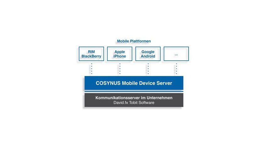MDM 7: Die Software hilft bei der Verwaltung mobiler Geräte in Unternehmen.