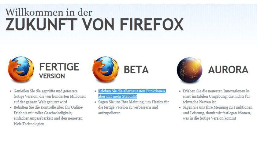 Schalter: Mozilla bietet verschiede Betriebsmodi beim Firefox.
