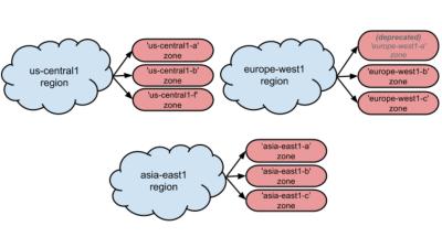 Silver Peak: eine hybride Cloud für IaaS fit machen - Foto: Google