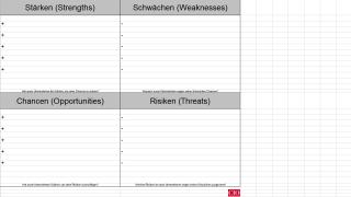 Muster mit Analyse-Grundlagen: Vorlage für die SWOT-Analyse