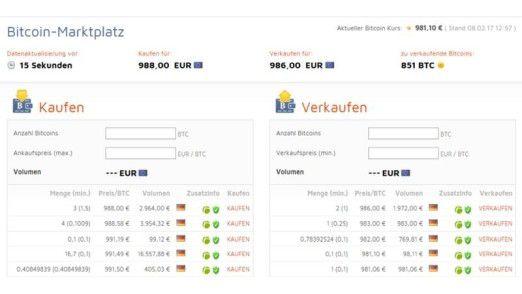 Auf dem Marktplatz können Sie Bitcoins kaufen und verkaufen