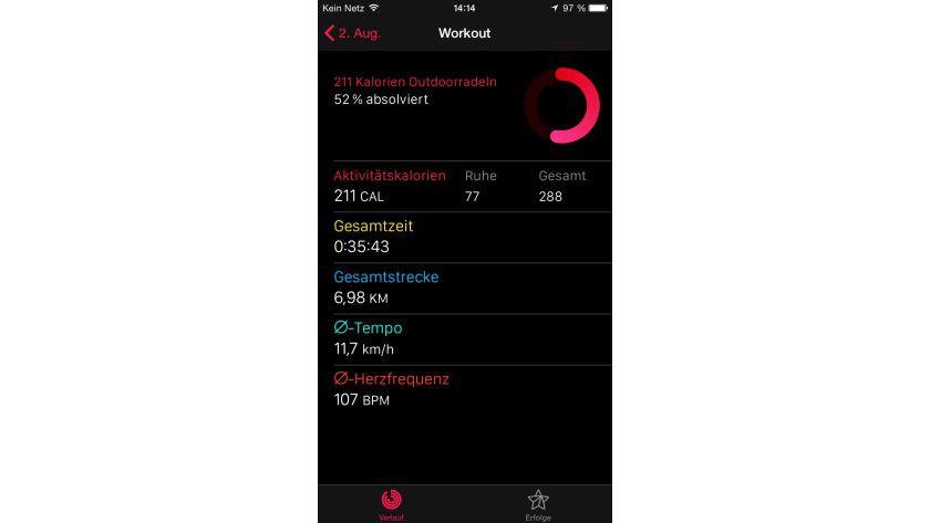 Die Workout App ermittelt zwar die durchschnittliche Herzfrequenz pro Trainingssession, protokolliert aber nicht die einzelnen Spitzenwerte der Herzfrequenz im Zeitablauf.
