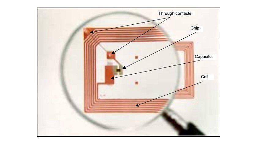 RFID-Innereien: Das Bild zeigt einen typischen Aufbau eines Tags beziehungsweise Transponders. (Quelle: Texas Instruments)