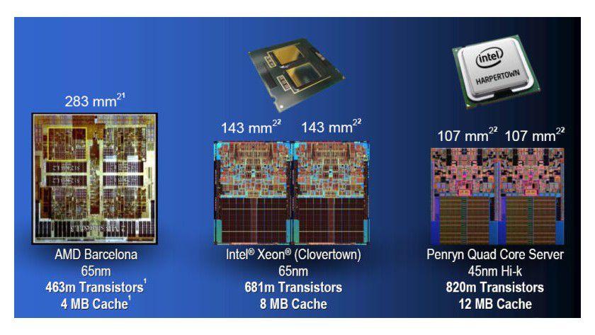 Größenvergleich: Trotz fast doppelter Transistoranzahl benötigt der 45-nm-Harpertown insgesamt weniger als die halbe Siliziumfläche im Vergleich zu AMDs Quad-Core-Opteron. (Quelle: Intel)