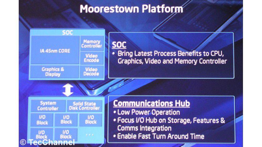 Moorestown: Intels 2009er UMPC-Plattform setzt auf ein hoch integriertes SOC-Design.