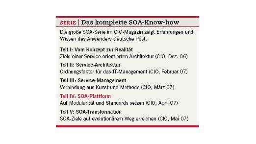 Serie: Das komplette SOA-Know-how.