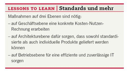 Lessons to learn: Standards und mehr.
