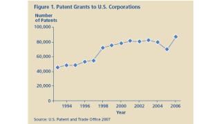 IBM nimmt jährlich 1,5 Milliarden Dollar an Lizenzgebühren ein: Mit geistigem Eigentum wachsen
