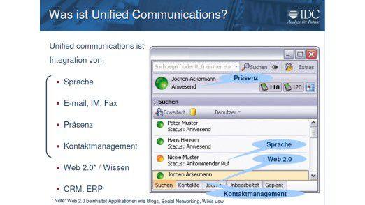 Eine Definition von Unified Communications nach IDC.