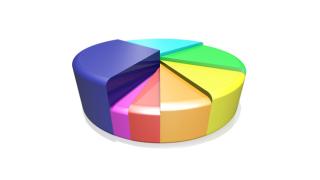 Office-Ratgeber: So gelingen perfekte Powerpoint-Präsentationen - Foto: NearlyG - Fotolia.com