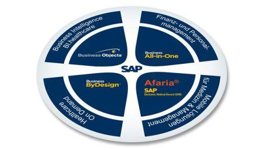 SAP will große Teile seiner Produktpalette für die Krankenhäuser bereitstellen.