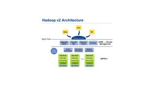 Datensicherheit 2.0: Cloud und Hadoop - Sicherheit ist nie absolut - Foto: Gartner