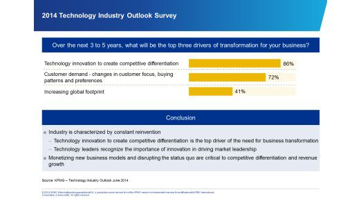 Grafik 1: 2014 Technology Industry Outlook Survey